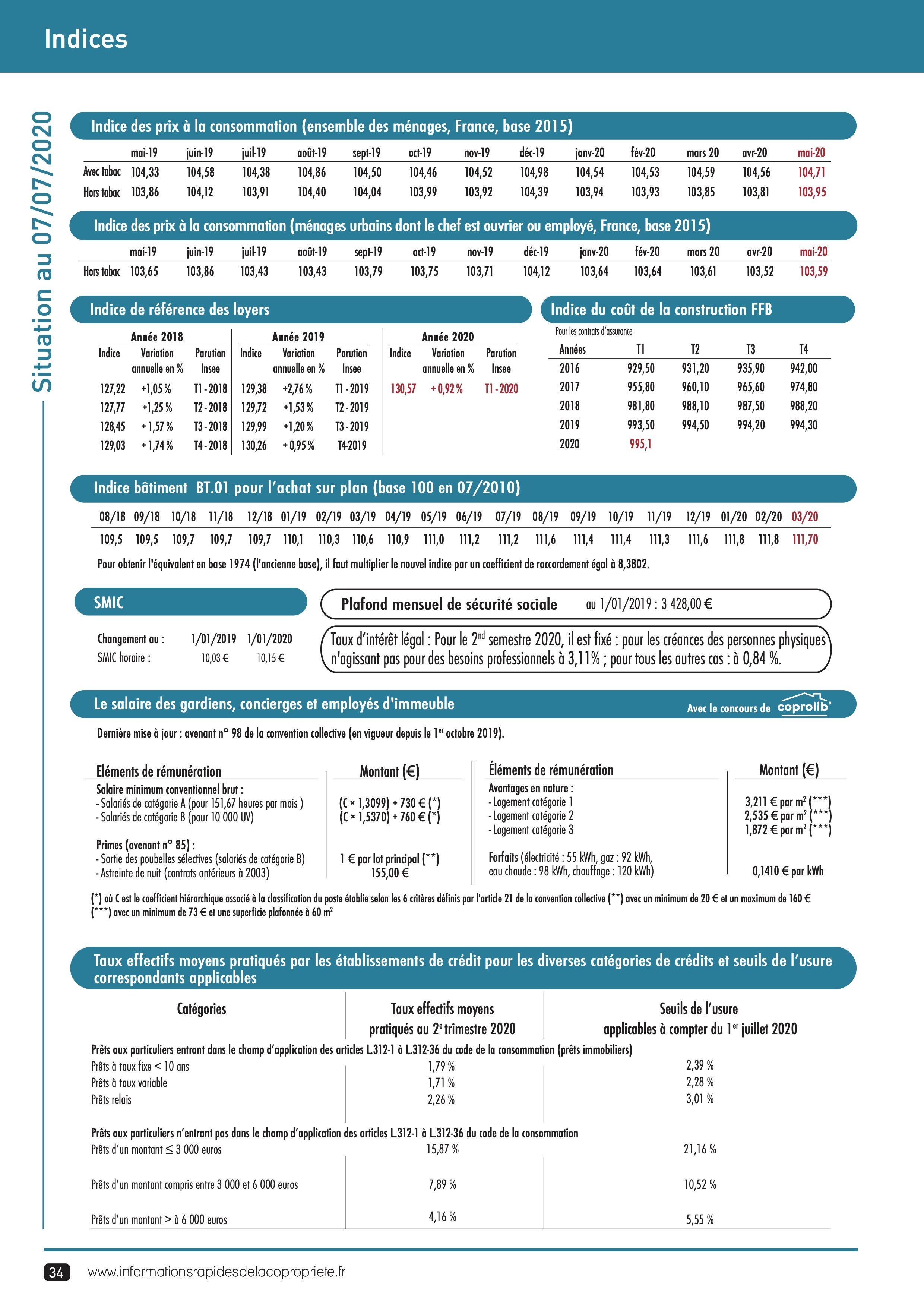 Indices au 07/07/2020